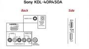 بررسی تلویزیون سونی مدل R450