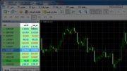 دیدبان بازار در نرم افزار فارکسر5