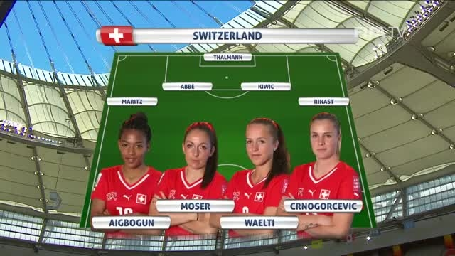 ترکیب : سوئیس VS اکوادور (جام جهانی زنان 2015 کانادا)