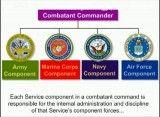 استاد حسن عباسی - جلسه 230 کلبه کرامت : سند دکترین نیروهای مسلح آمریکا(2)-افشای حکومت نظامیان بر آمریکا - قسمت 8