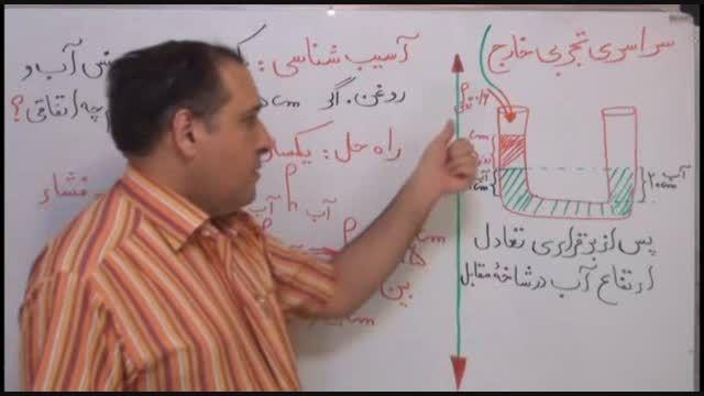 سلطان فیزیک کشور و فشار چگالی کنکور(3)