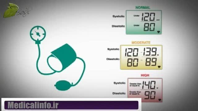 اهمیت کنترل فشار خون