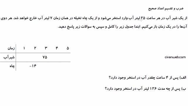 ضرب و تقسیم اعداد صحیح- نمونه سوال سوم