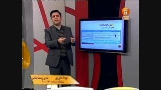 مهرداد عالی پور: تدریس زیست پیش فصل 7 رفتار شناسی-2
