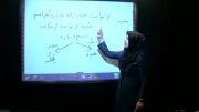 آموزش عربی ،خلاصه تقسیم بندی اسم ها و اسم های اشاره