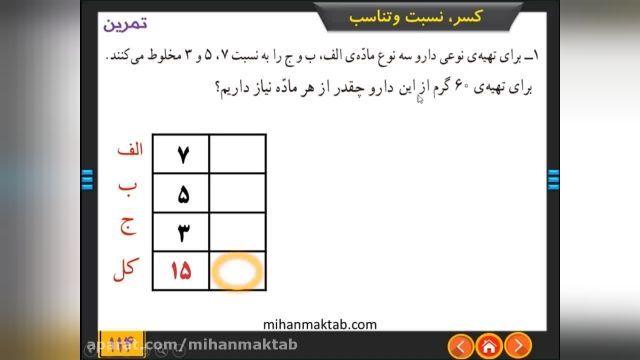 آموزش رایگان ریاضی پایه ششم - فصل 6 - کسر نسبت و تناسب ادامه درس اول