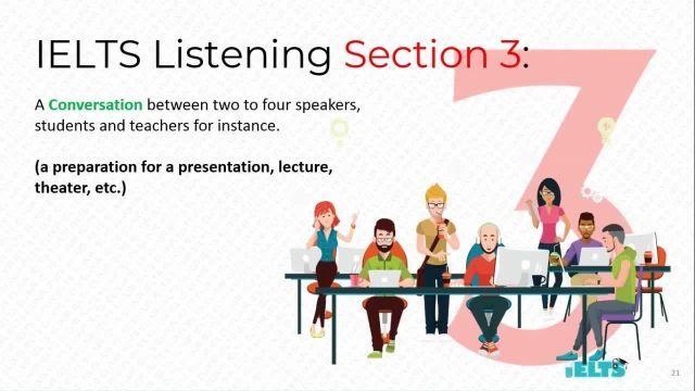 دانلود رایگان دوره کامل آموزش IELTS - لیسنینگ - بخش 3 آزمون آیلتس
