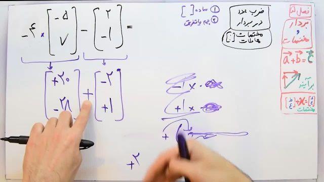 آموزش ریاضی پایه هشتم - فصل پنجم- بخش چهارم - ضرب عدد در بردار ها و معادلات