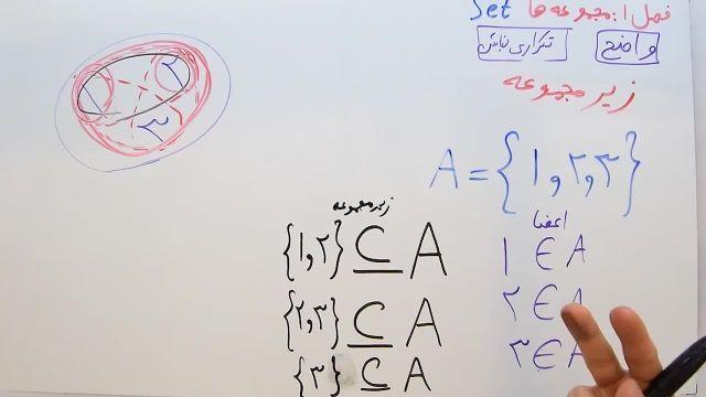 آموزش ریاضی پایه نهم- فصل اول- بخش دوم -درباره زیر مجموعه ها و تعدادشان