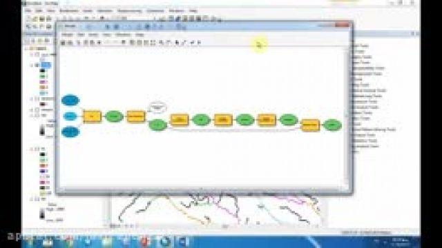 آموزش گام به گام مدل بیلدر Model Builder در ArcGIS –دکتر سعید جوی زاده –قسمت 11