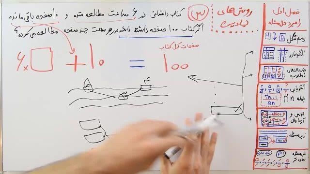 آموزش ریاضی پایه هفتم - فصل اول - بخش هشتم -  راهبرد روش های نمادین