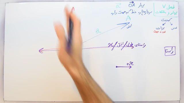 آموزش ریاضی پایه هفتم - فصل هشتم- بخش اول -معرفی بردار و نحوه نوشتن مختصات