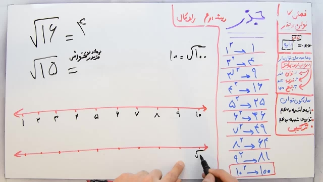 آموزش ریاضی پایه هفتم - فصل هفتم- بخش پنجم -رادیکال و جذر تقریبی