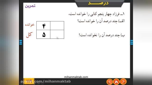 آموزش رایگان ریاضی پایه ششم - فصل 6 - کسر نسبت و تناسب ادامه درس دوم
