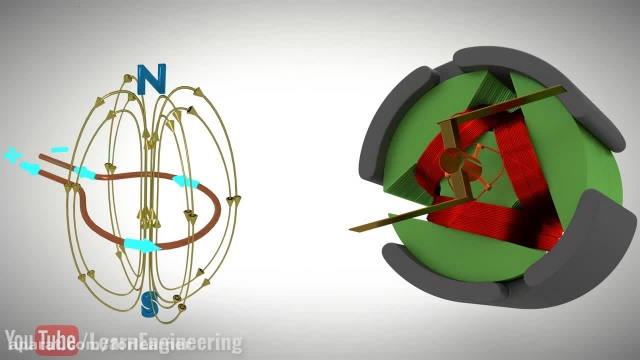 آشنایی با کاربردهای موتور DC سه سیم پیچه و نحوه عملکرد آن