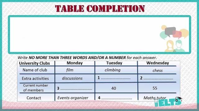 دانلود رایگان دوره کامل آموزش IELTS - لیسنینگ -نمونه ای از سوالات Table