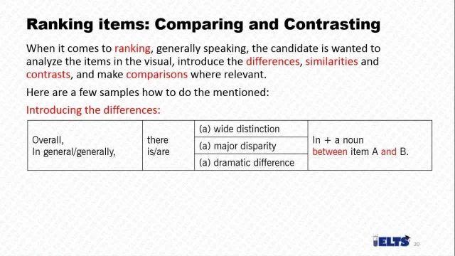 دانلود رایگان دوره کامل آموزش IELTS -لغات و ساختارها در رنکینگ رایتینگ