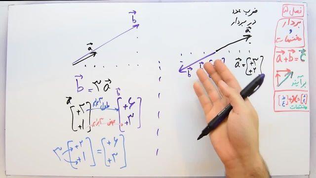 آموزش ریاضی پایه هشتم - فصل پنجم- بخش سوم - ضرب عدد در بردار
