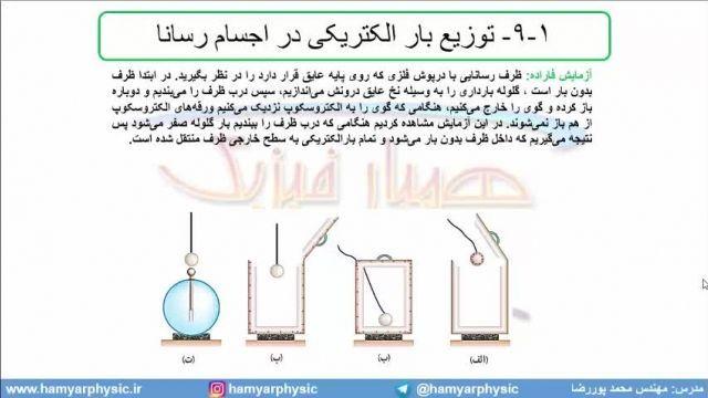 جلسه 65 فیزیک یازدهم - توزیع بار الکتریکی در رسانا 1 - مدرس محمد پوررضا