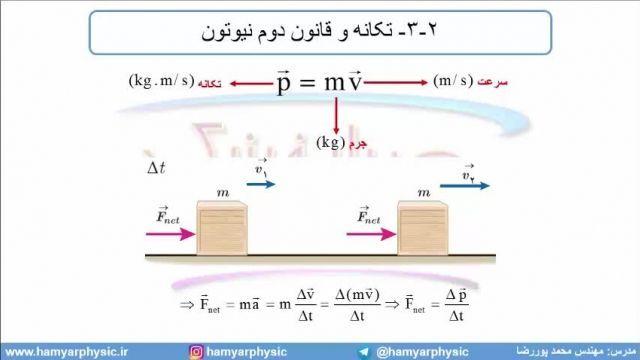 جلسه 118 فیزیک دوازدهم - تکانه 1 - مدرس محمد پوررضا