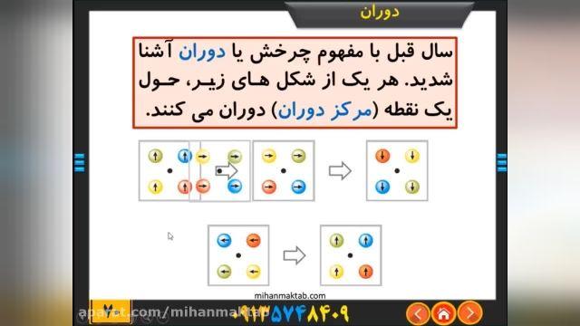 آموزش رایگان ریاضی پایه ششم - فصل 4-  تقارن و مختصات درس دوم