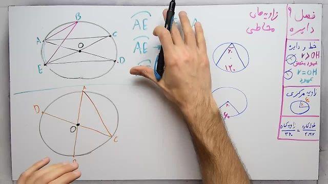 آموزش ریاضی پایه هشتم - فصل نهم -بخش سوم- زاویه های محاطی در دایره ها