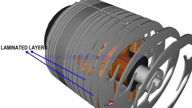 کلیپ جالب و مفهومی از نحوه عملکرد  و ساختار موتور ها!