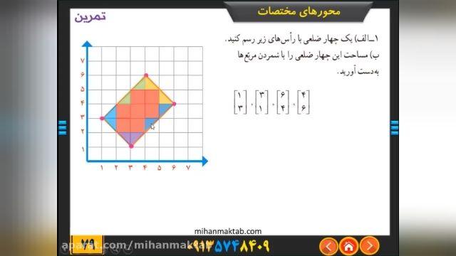 آموزش رایگان ریاضی پایه ششم - فصل 4-  تقارن و مختصات ادامه درس سوم