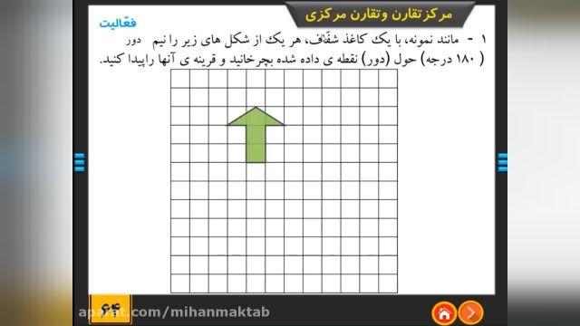 آموزش رایگان ریاضی پایه ششم - فصل 4-  تقارن و مختصات درس اول