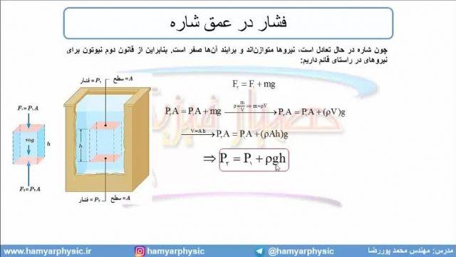 جلسه 69 فیزیک دهم - فشار در شارهها 1 - مدرس محمد پوررضا