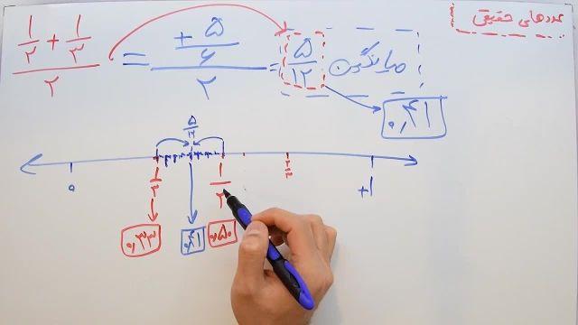 آموزش ریاضی پایه نهم- فصل دوم-بخش اول-معرفی اعداد حقیقی و گنگ