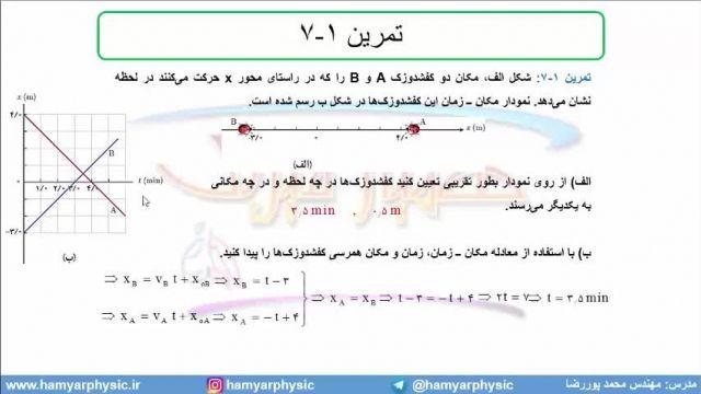 جلسه 39 فیزیک نظام قدیم - حرکت شناسی 17 - مدرس محمد پوررضا