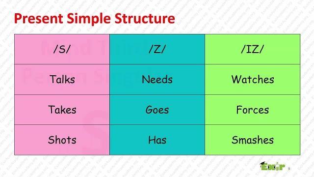دانلود رایگان دوره کامل آموزش IELTS -گرامر انگلیسی ساختار حال ساده