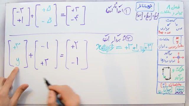 آموزش ریاضی پایه هفتم - فصل هشتم- بخش پنجم -جمع متناظر