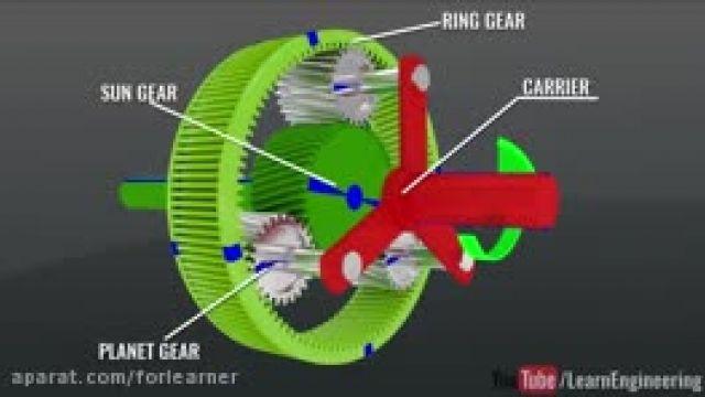 فیلم آموزش مکانیک خودرو به زبان ساده برای همه -فرق بین دنده اتوماتیک و دنده دستی
