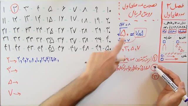 آموزش ریاضی پایه هشتم - فصل دوم- بخش سوم - تعیین عددهای اول به روش غربال