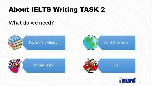 دانلود رایگان دوره کامل آموزش IELTS -رایتینگ - چی دادن و چی می خوان؟