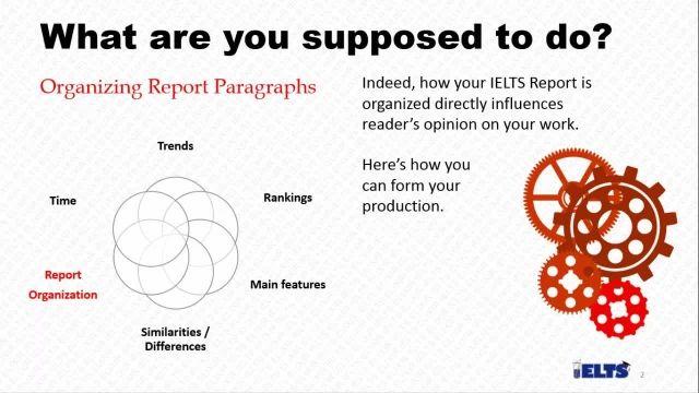 دانلود رایگان دوره کامل آموزش IELTS - طبقه بندی پاراگراف های رایتینگ