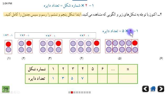 آموزش رایگان ریاضی هفتم فصل سوم - الگو های عددی