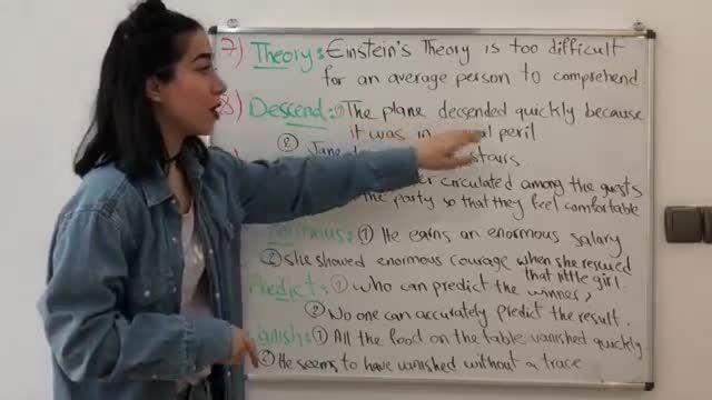 آموزش تصویری ویدیویی کتاب 504 کلمه ضروری انگلیسی درس چهارم