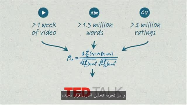 آمار سخنرانی های تد !