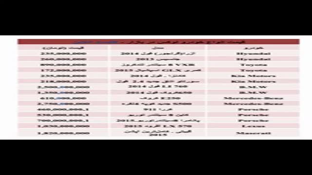 قیمت خودرو در بازار شنبه 4 مهر