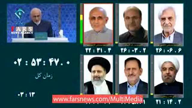 میرسلیم خطاب به روحانی : دولت یازدهم با ایجاد رکود تورم را کاهش داده است !!!!!