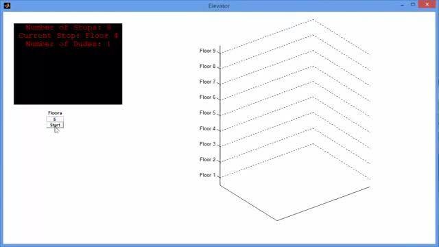 پروژه شبیه سازی آسانسور و مسافران با نرم افزار MATLAB