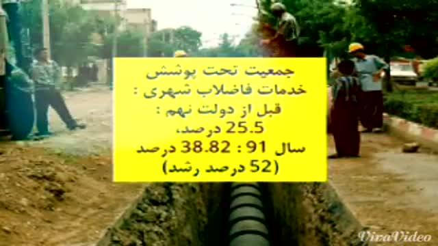 دستاوردها و خدمات دولت دکتر احمدی نژاد (بخش 8)