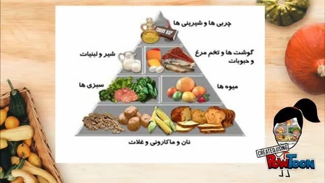 رژیم غذایی دیابت نوع 2