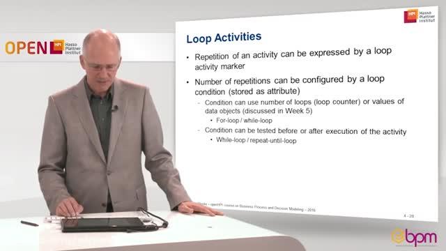 مدل سازی فعالیت حلقه