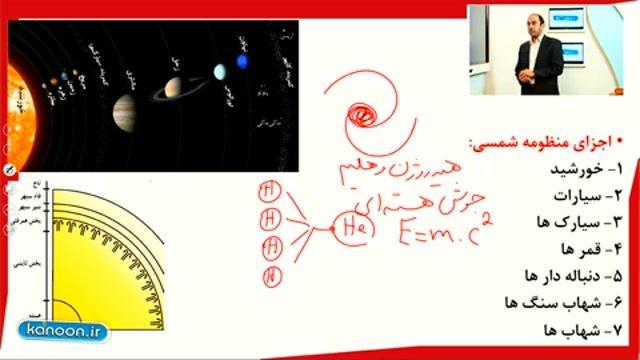 فیلم آموزشی جایگاه زمین در فضا نامبر 2