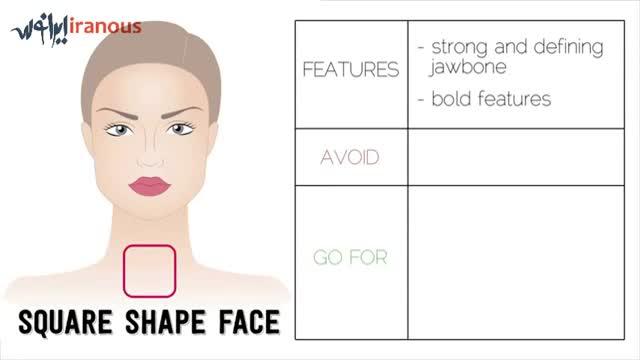 چه عینک افتابی مناسب شکل صورت شماست؟