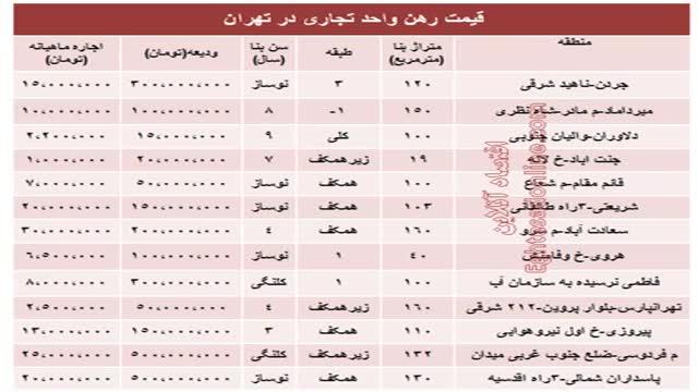نرخ رهن و اجاره واحد تجاری در تهران -چهارشنبه، 1 مهر 1394